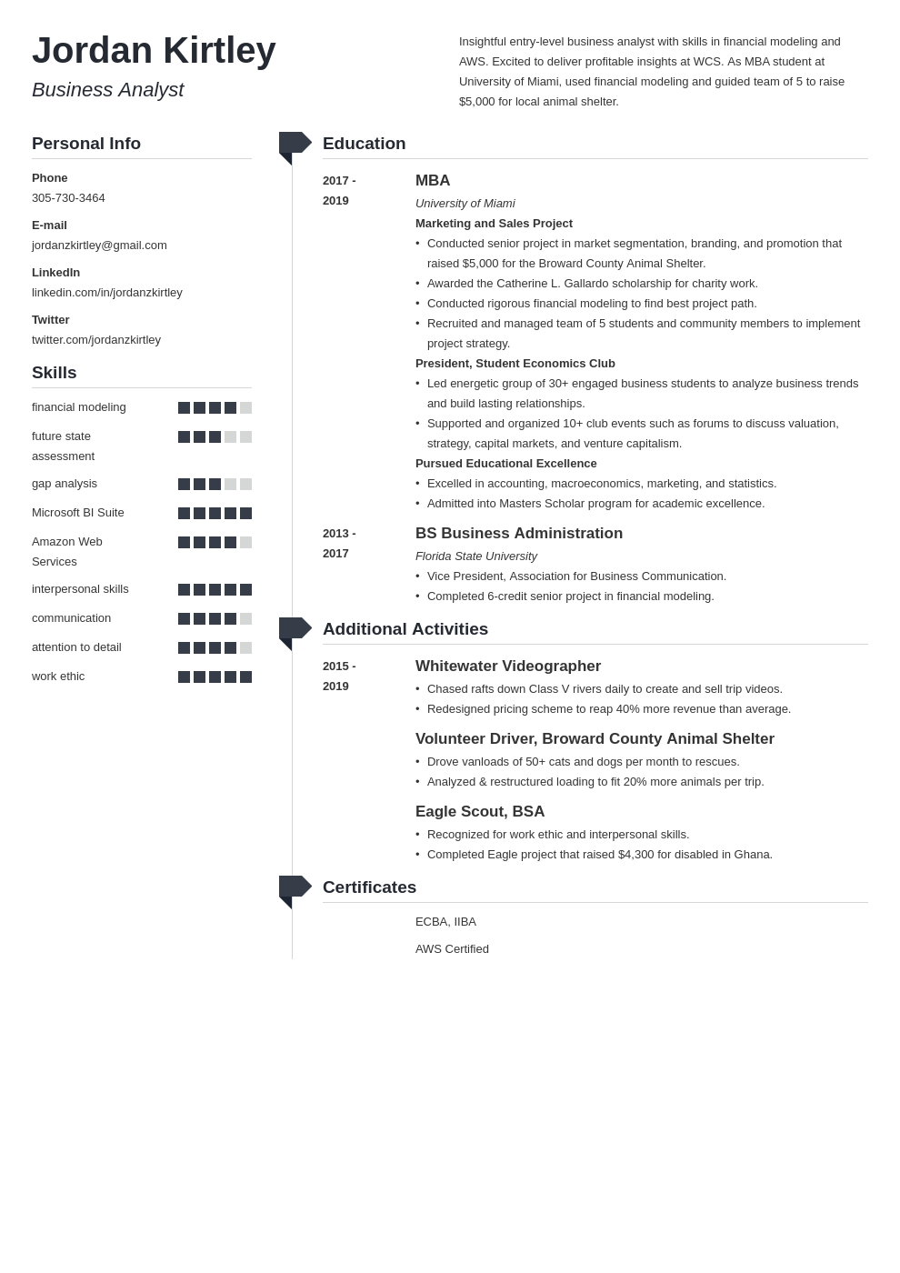 entry level business analyst template muse