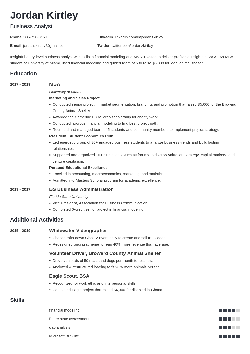 entry level business analyst template nanica