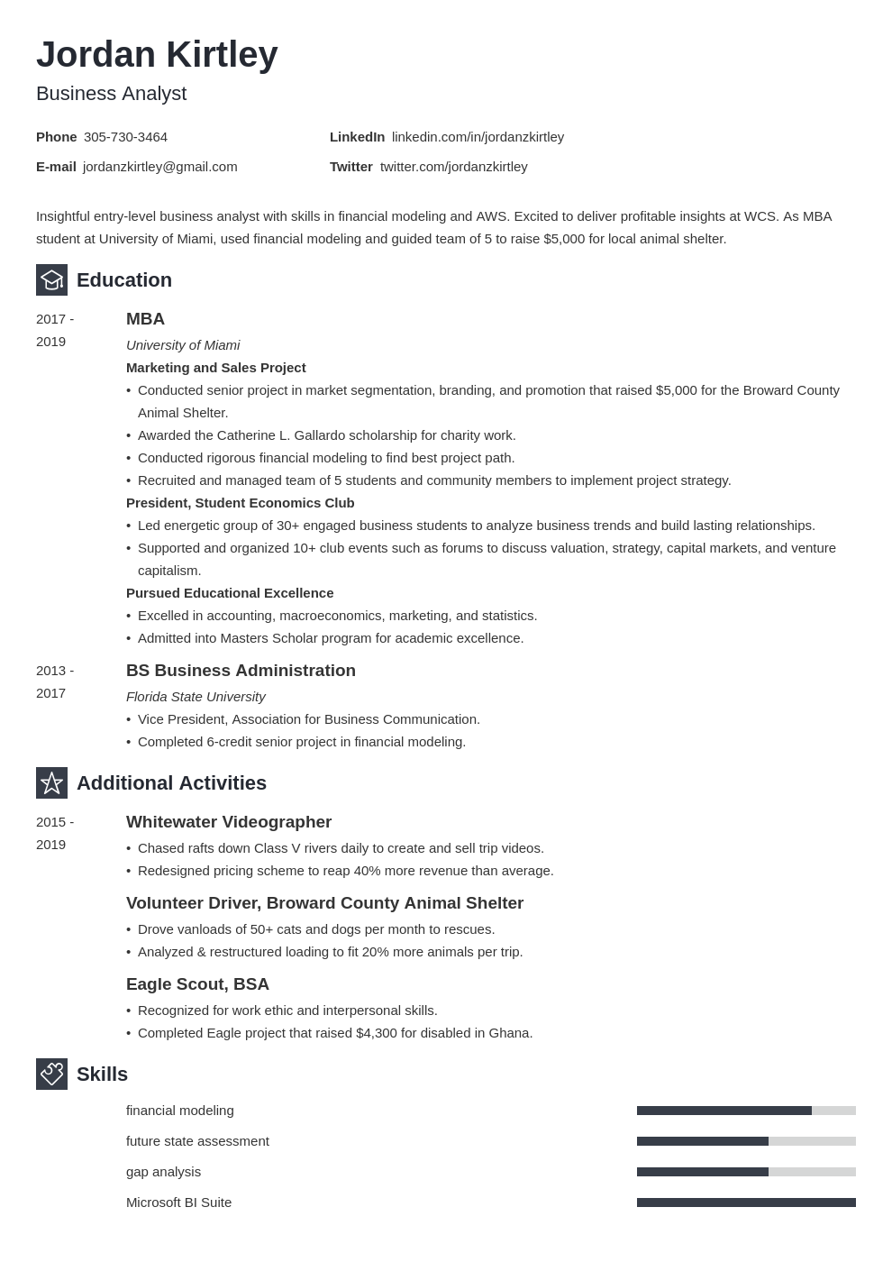 entry level business analyst template newcast