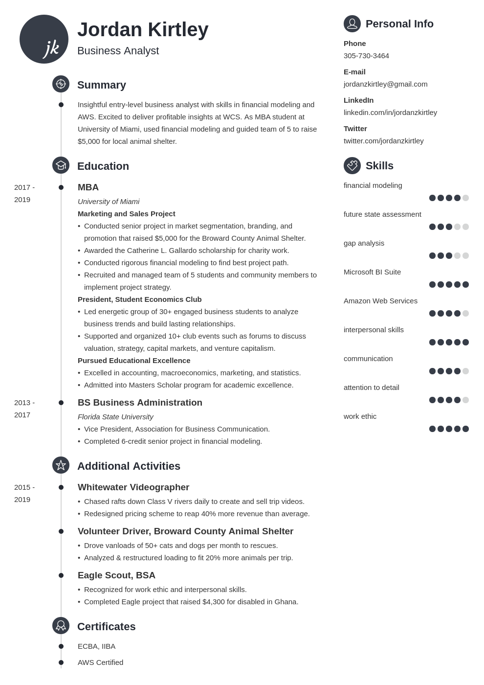 entry level business analyst template primo