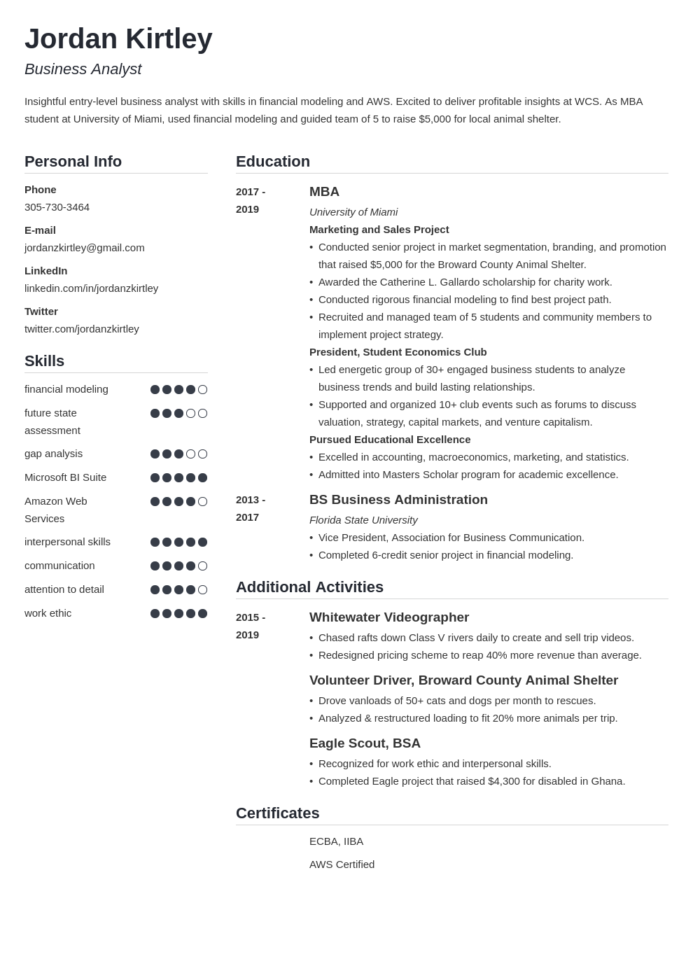 entry level business analyst template simple