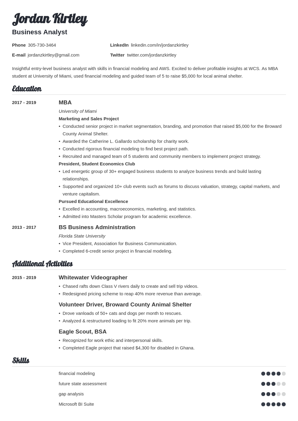 entry level business analyst template valera