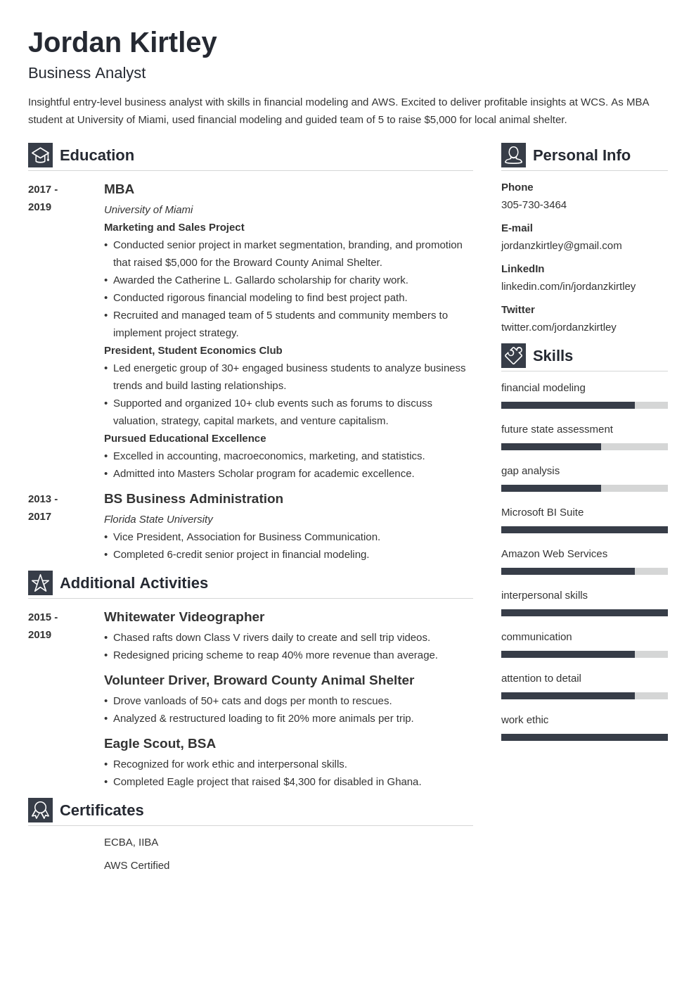 entry level business analyst template vibes uk