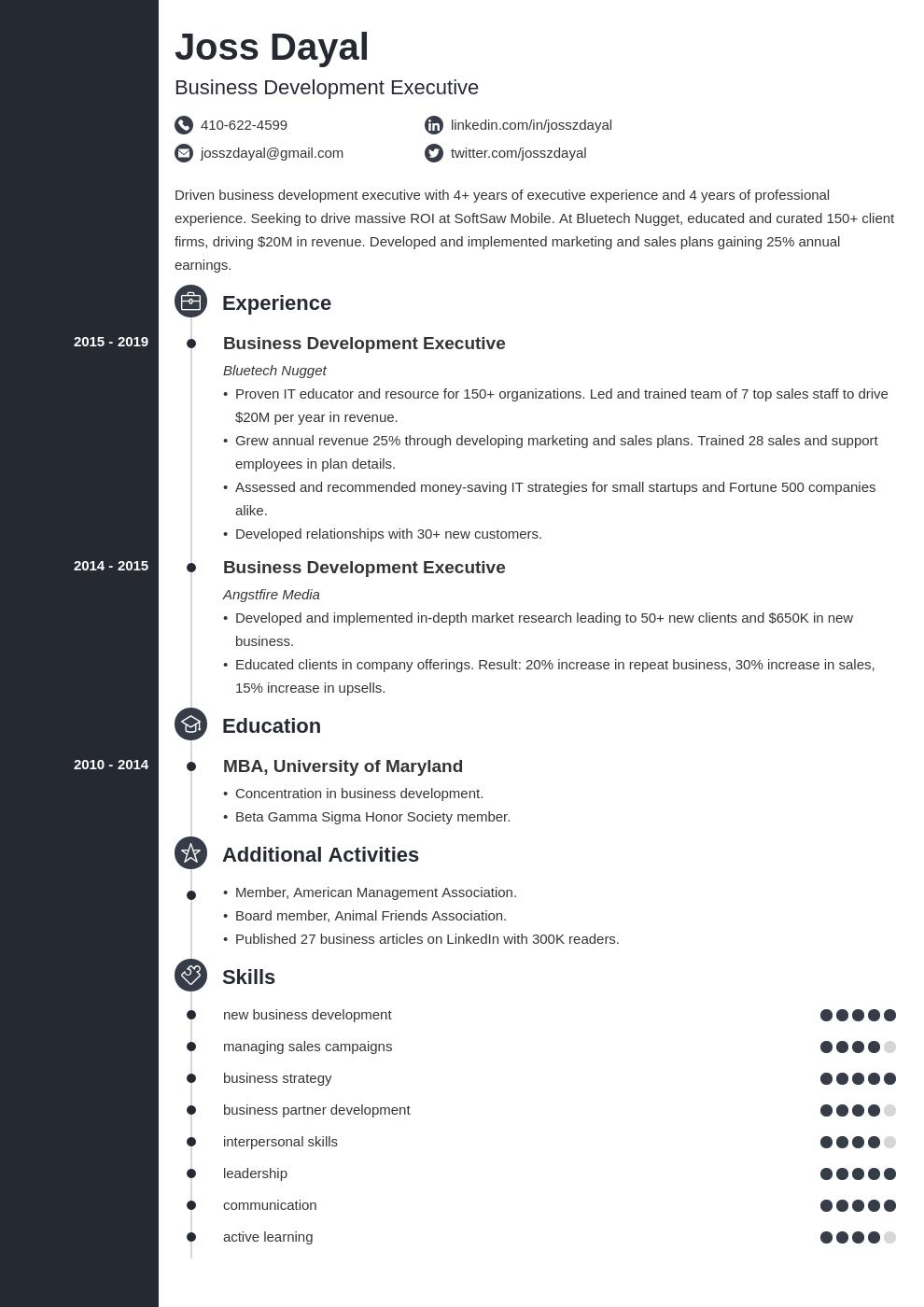executive template concept