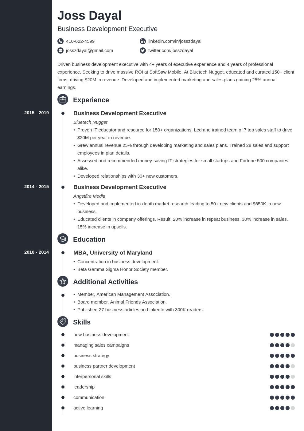 executive template concept uk