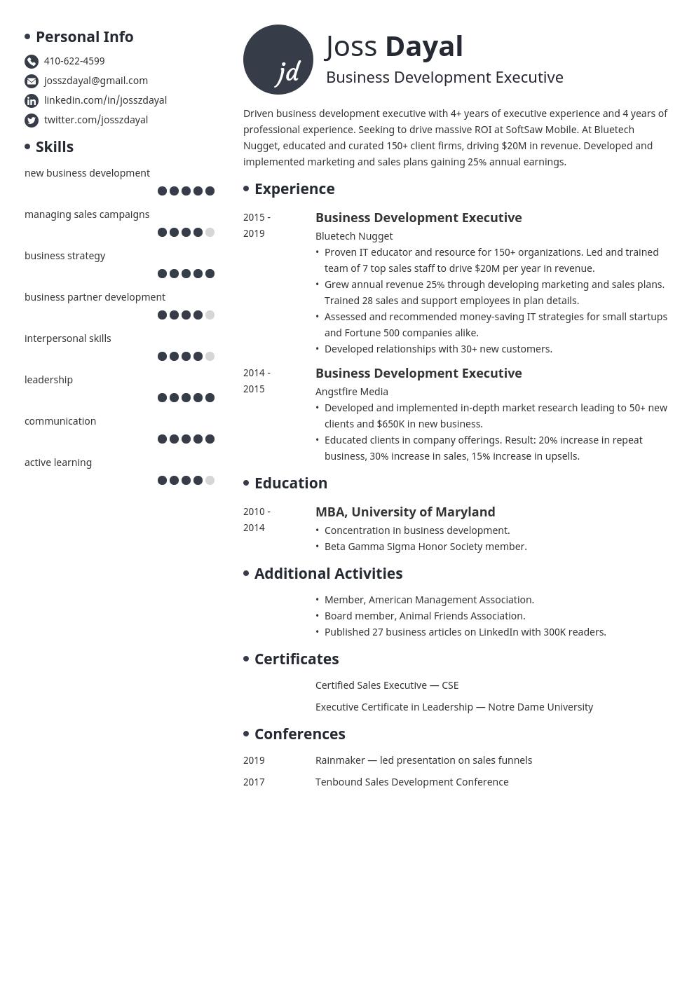 executive template initials uk