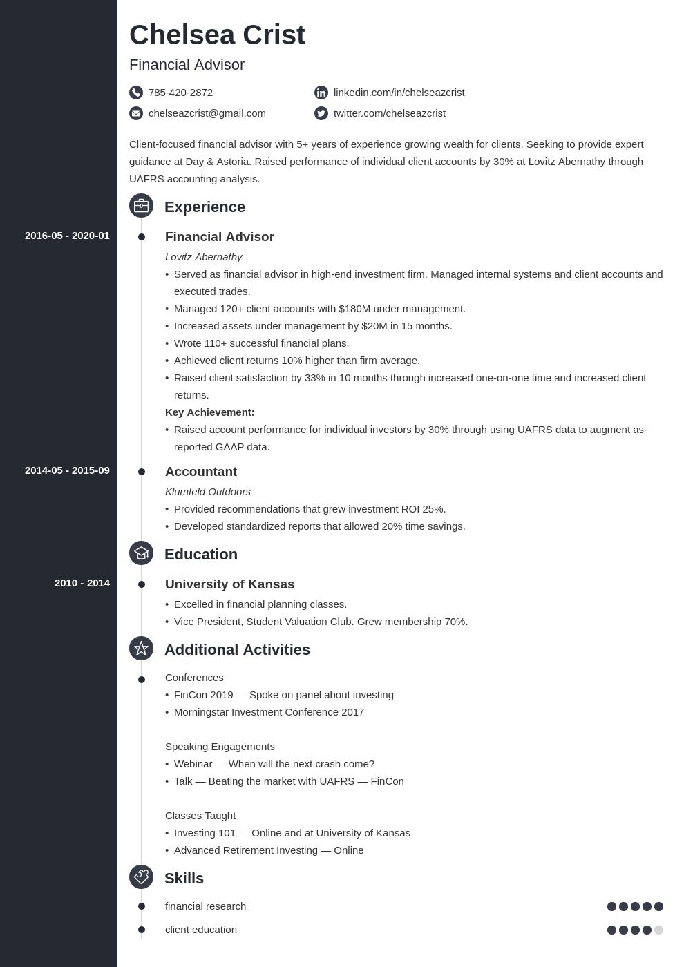 financial advisor template concept