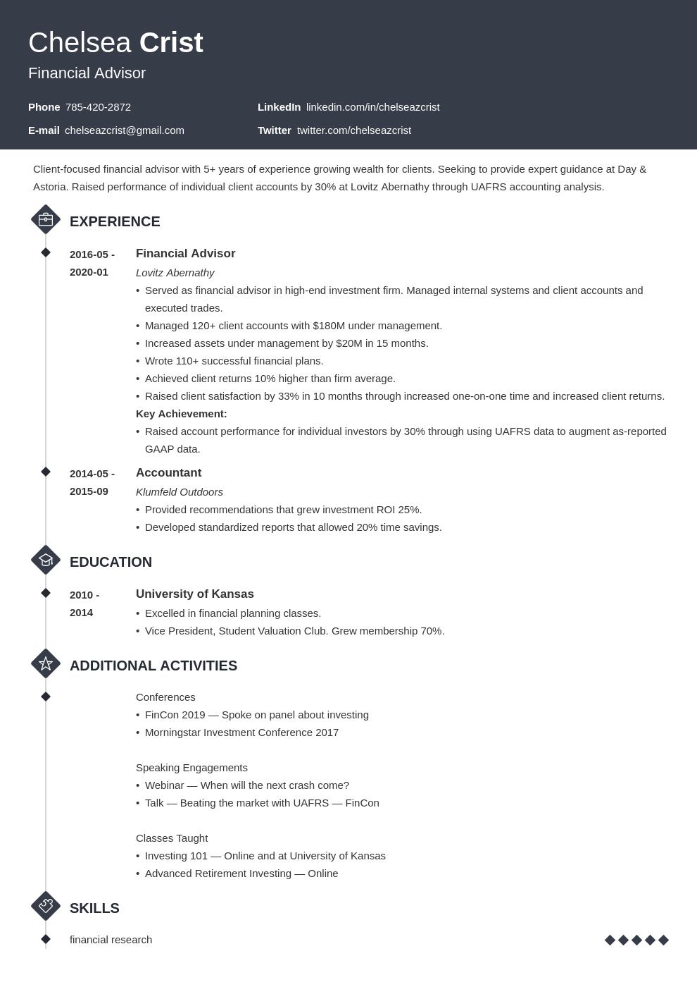financial advisor template diamond