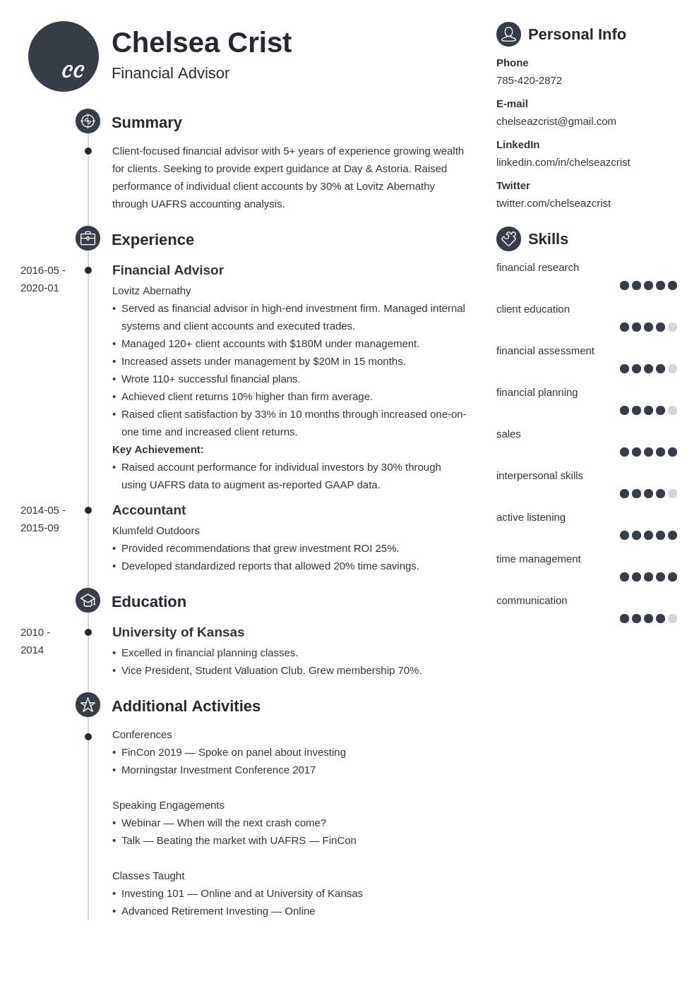 financial advisor template primo