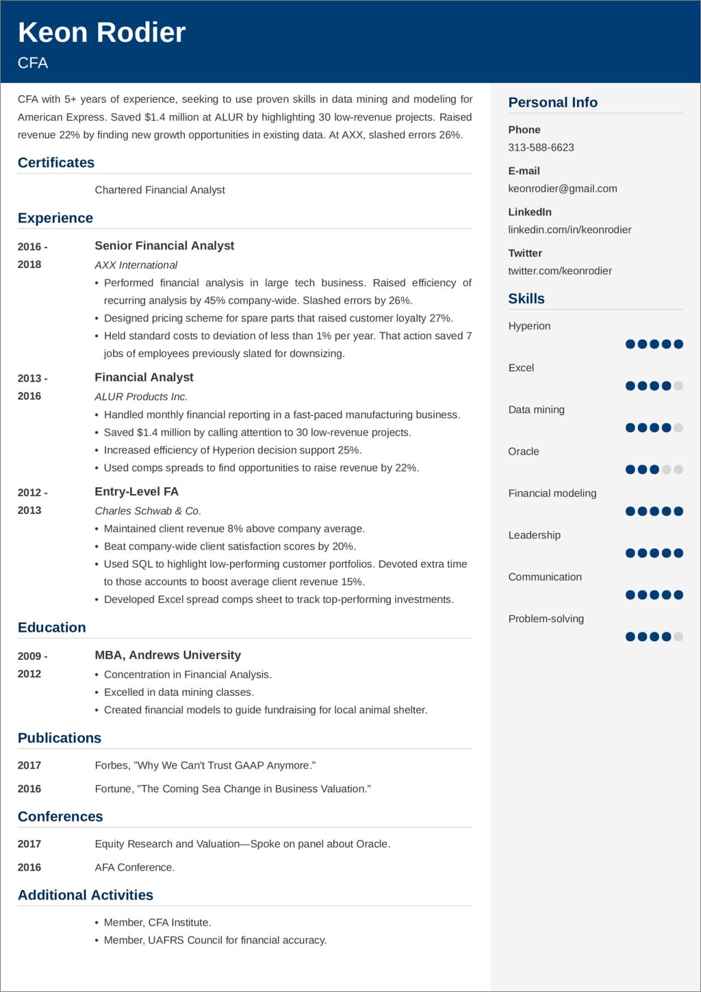 financial analyst resume sample—20 examples and writing tips