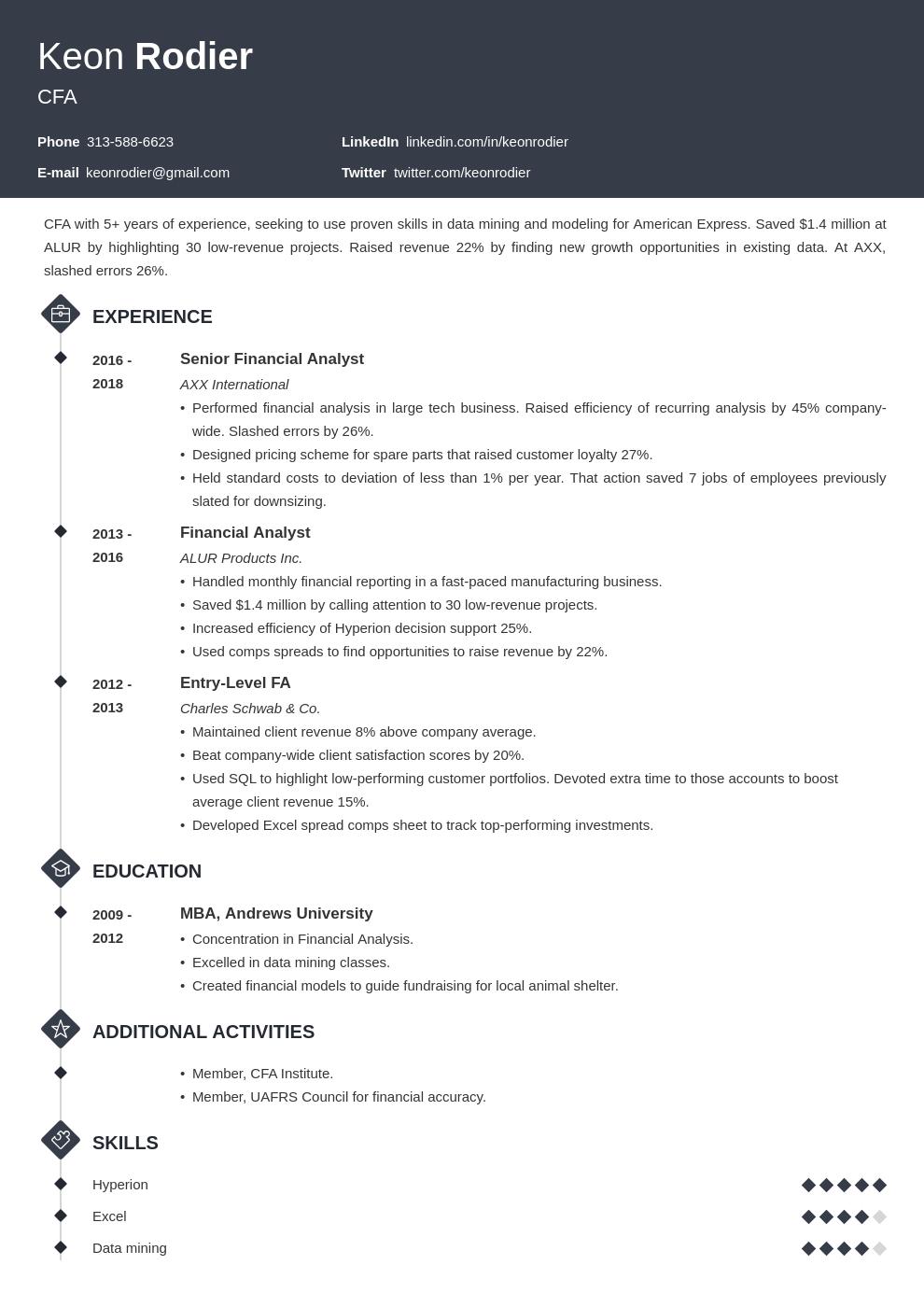 financial analyst template diamond uk