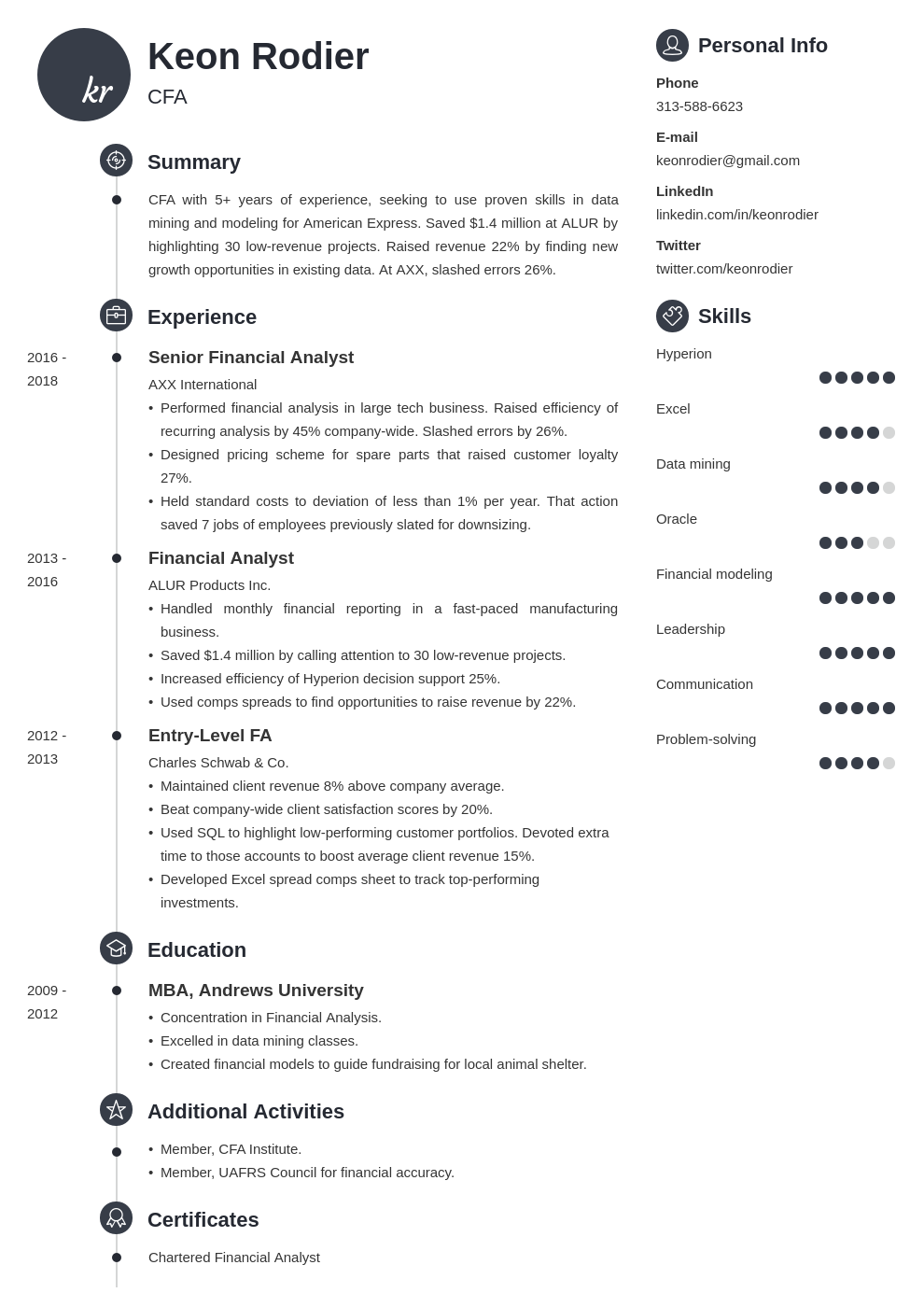 financial analyst template primo uk