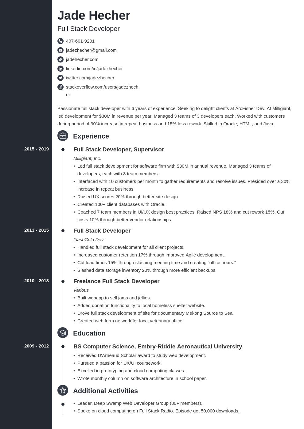 full stack developer template concept uk