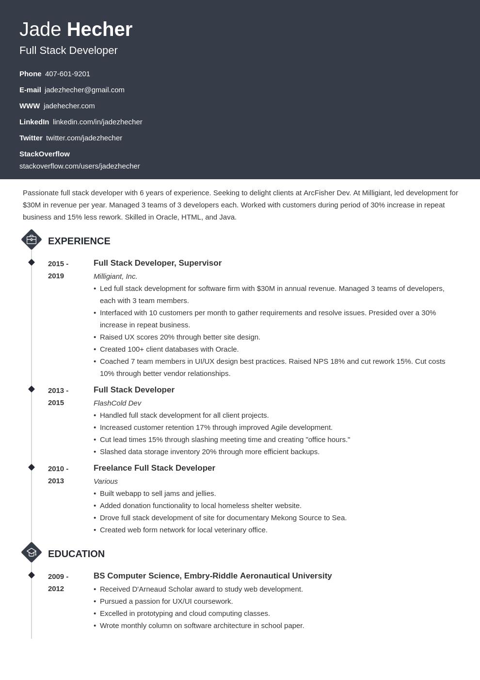 full stack developer template diamond uk