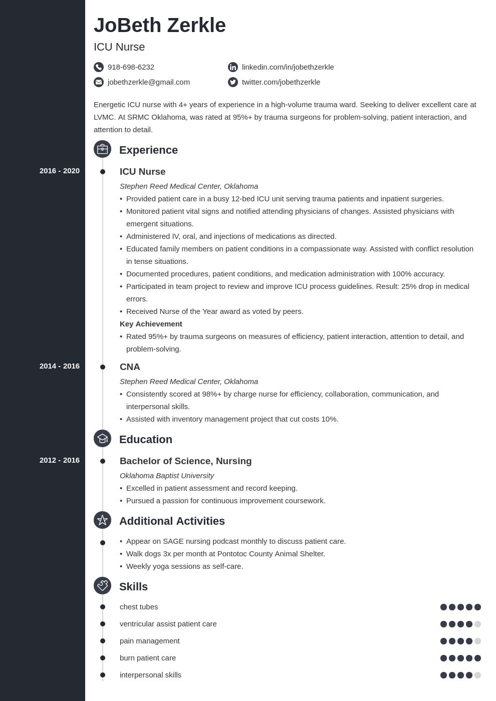icu nurse template concept