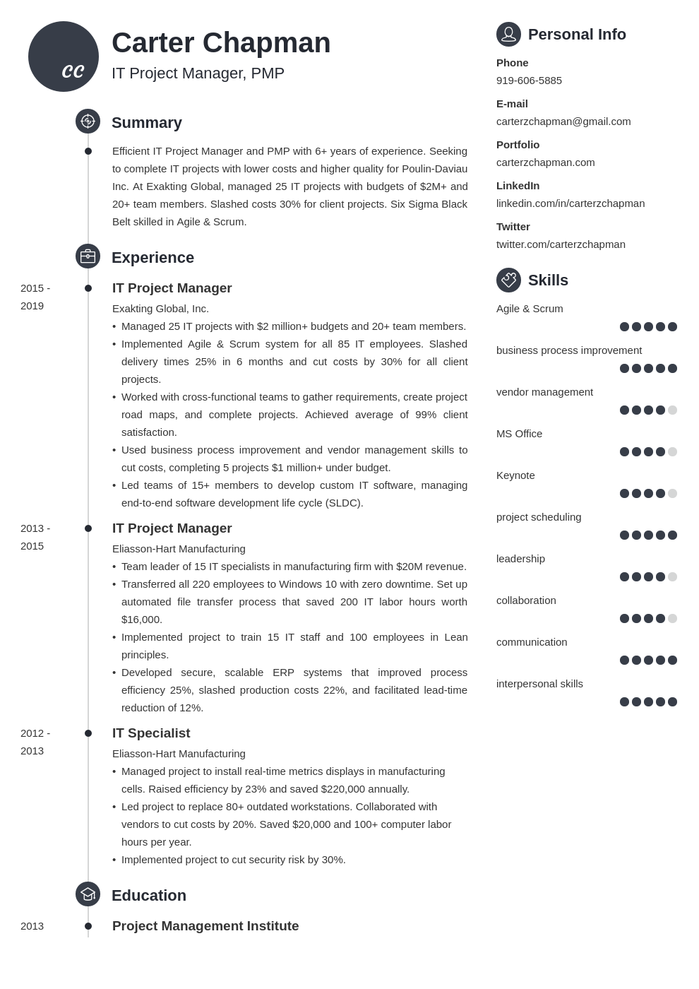 it project manager template primo uk
