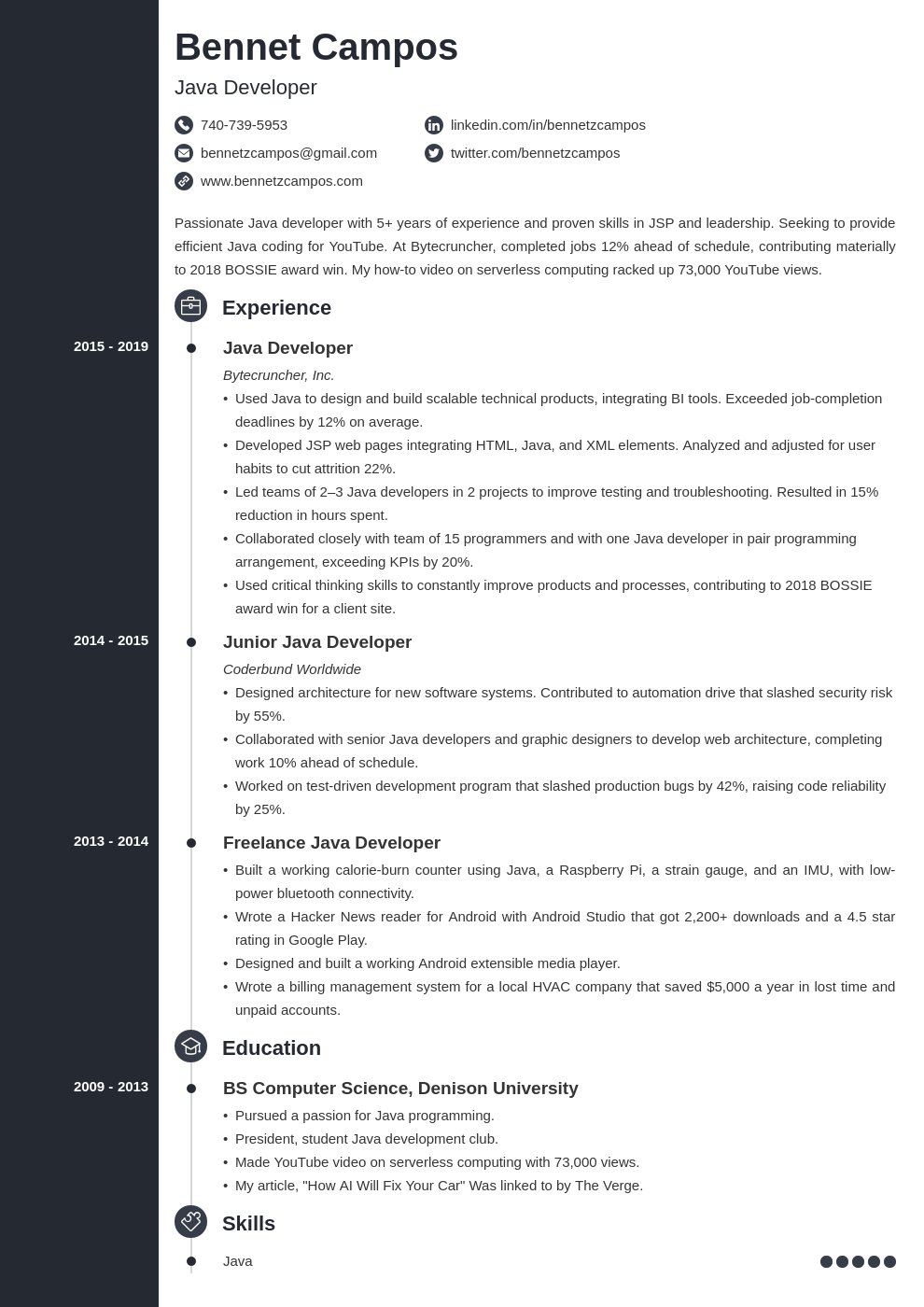 java developer template concept uk