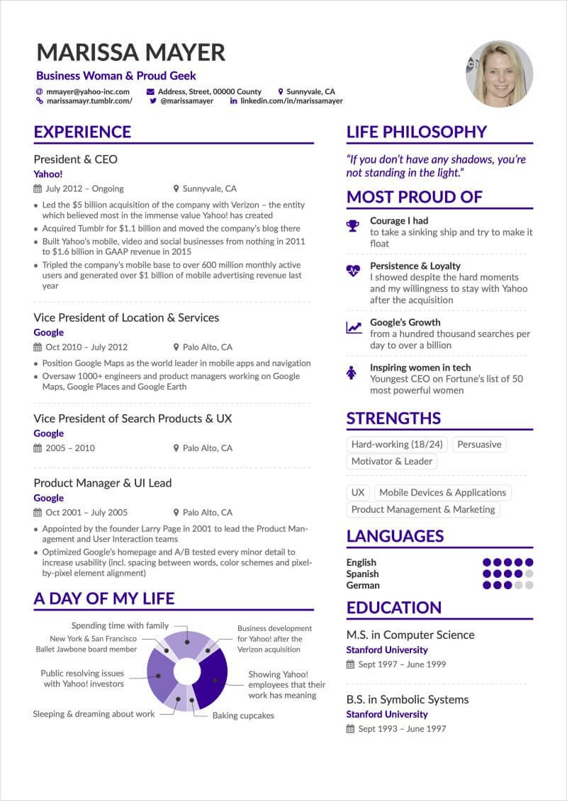 15 Latex Resume Templates And Cv Templates For 2020