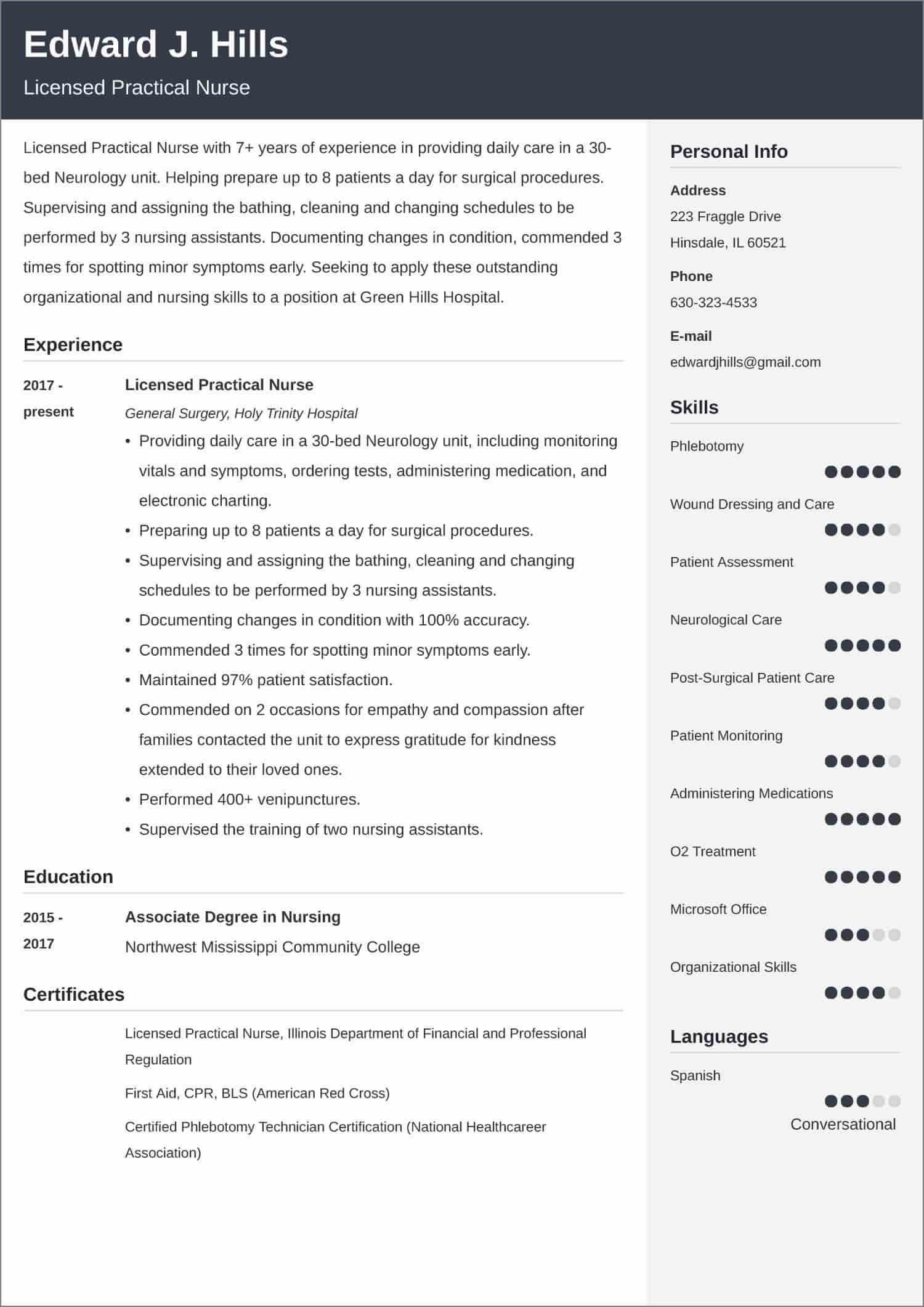 lpn resume templates
