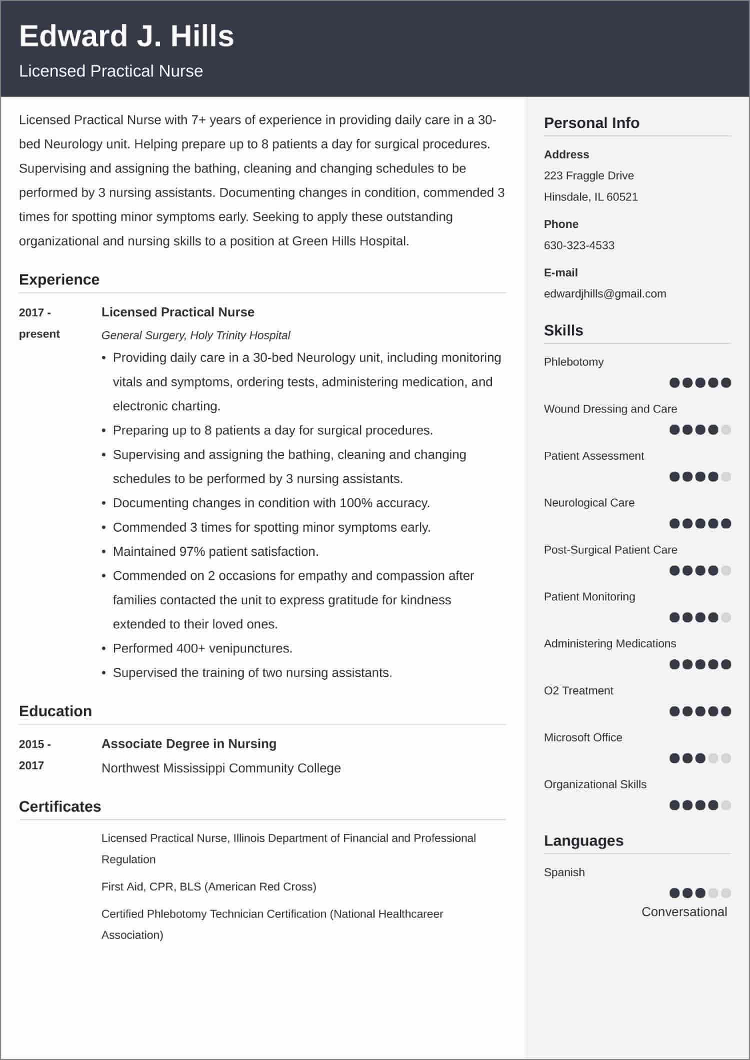 lpn CV templates
