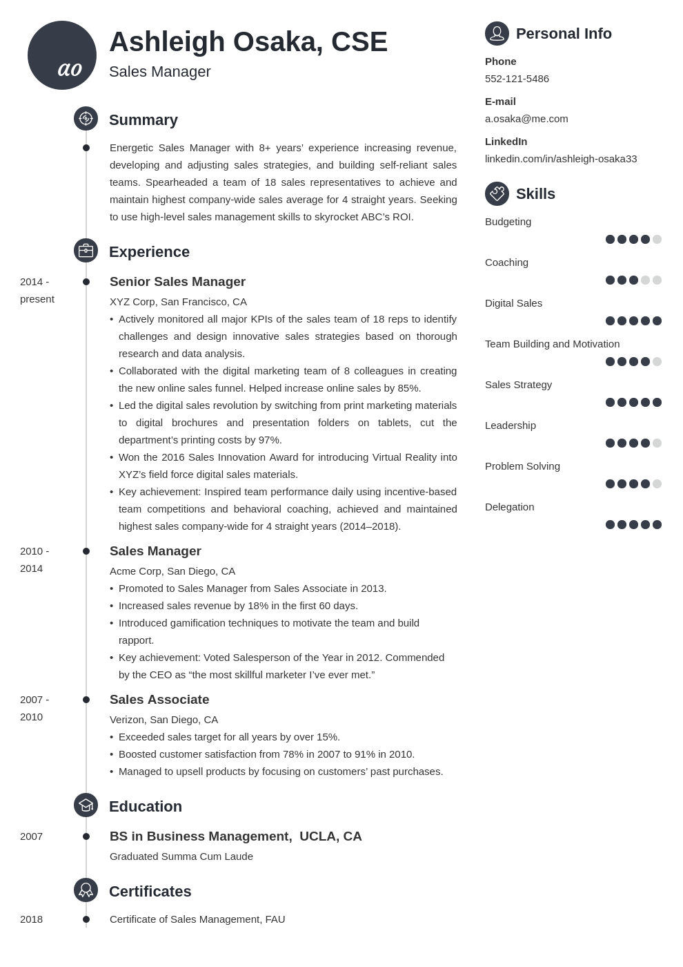 manager template primo uk
