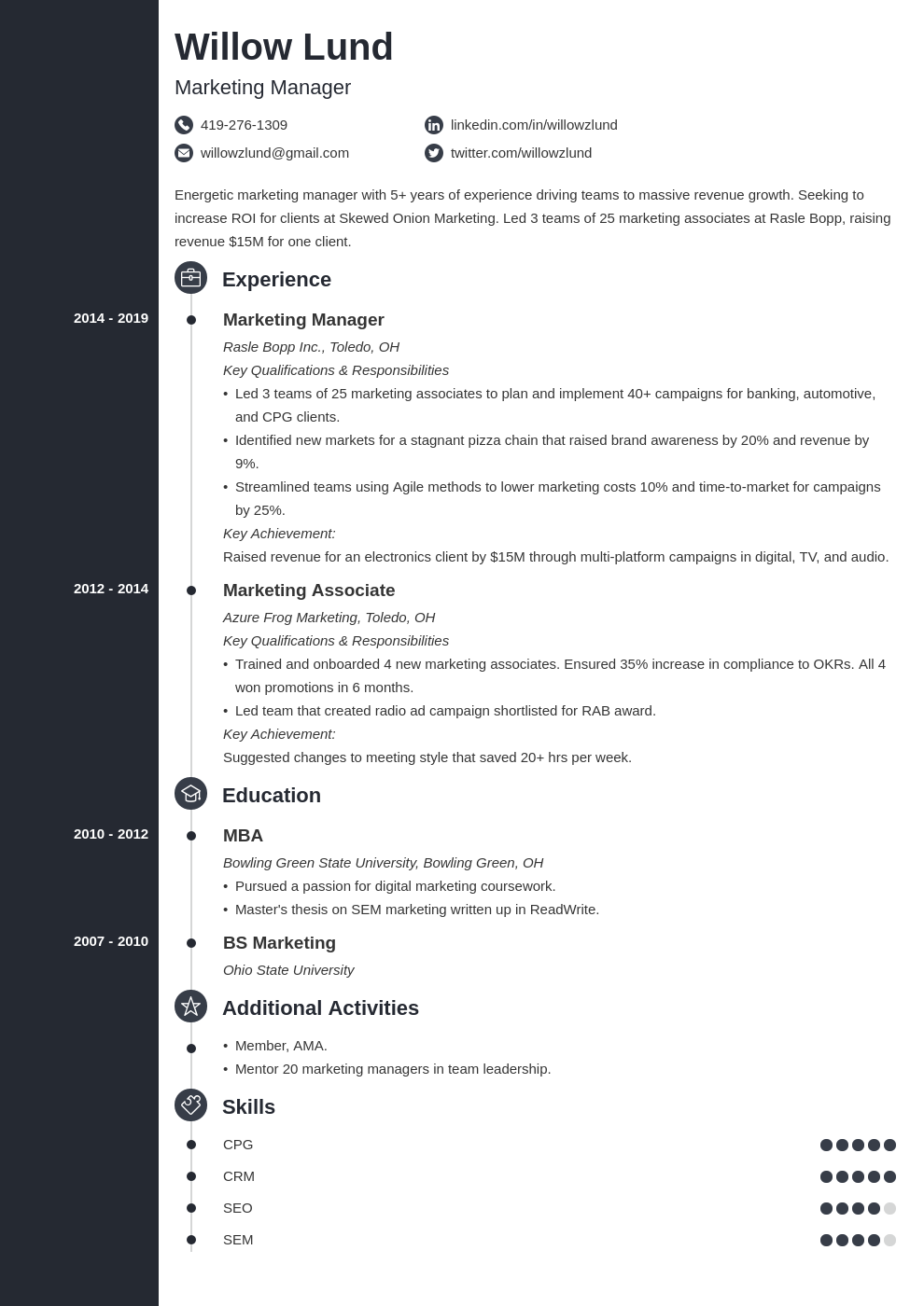 marketing manager template concept uk