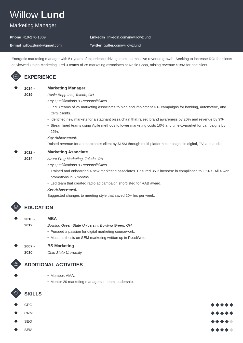 marketing manager template diamond