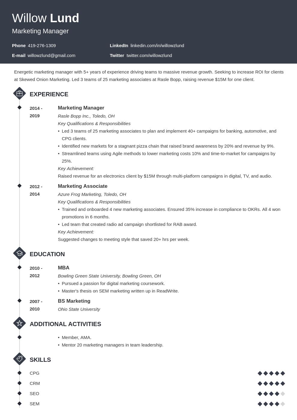 marketing manager template diamond uk