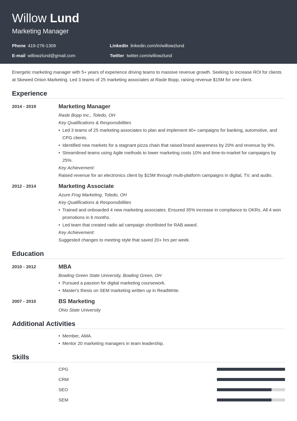 marketing manager template influx uk
