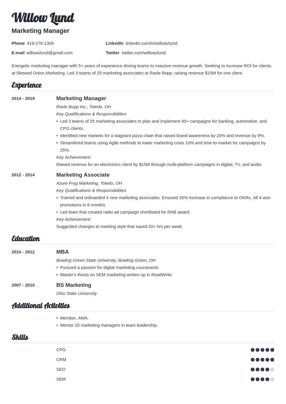 marketing manager template valera