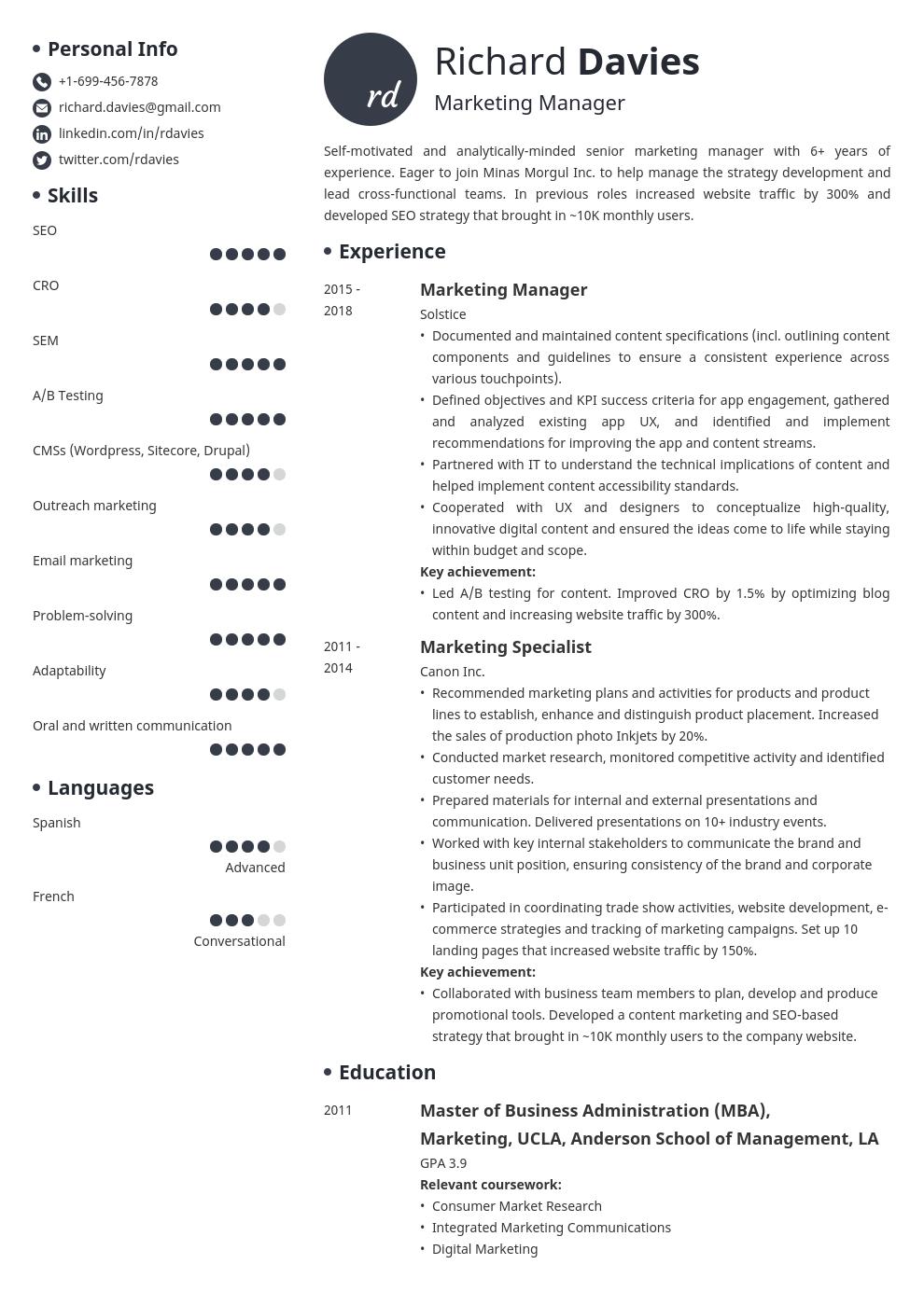 marketing template initials uk
