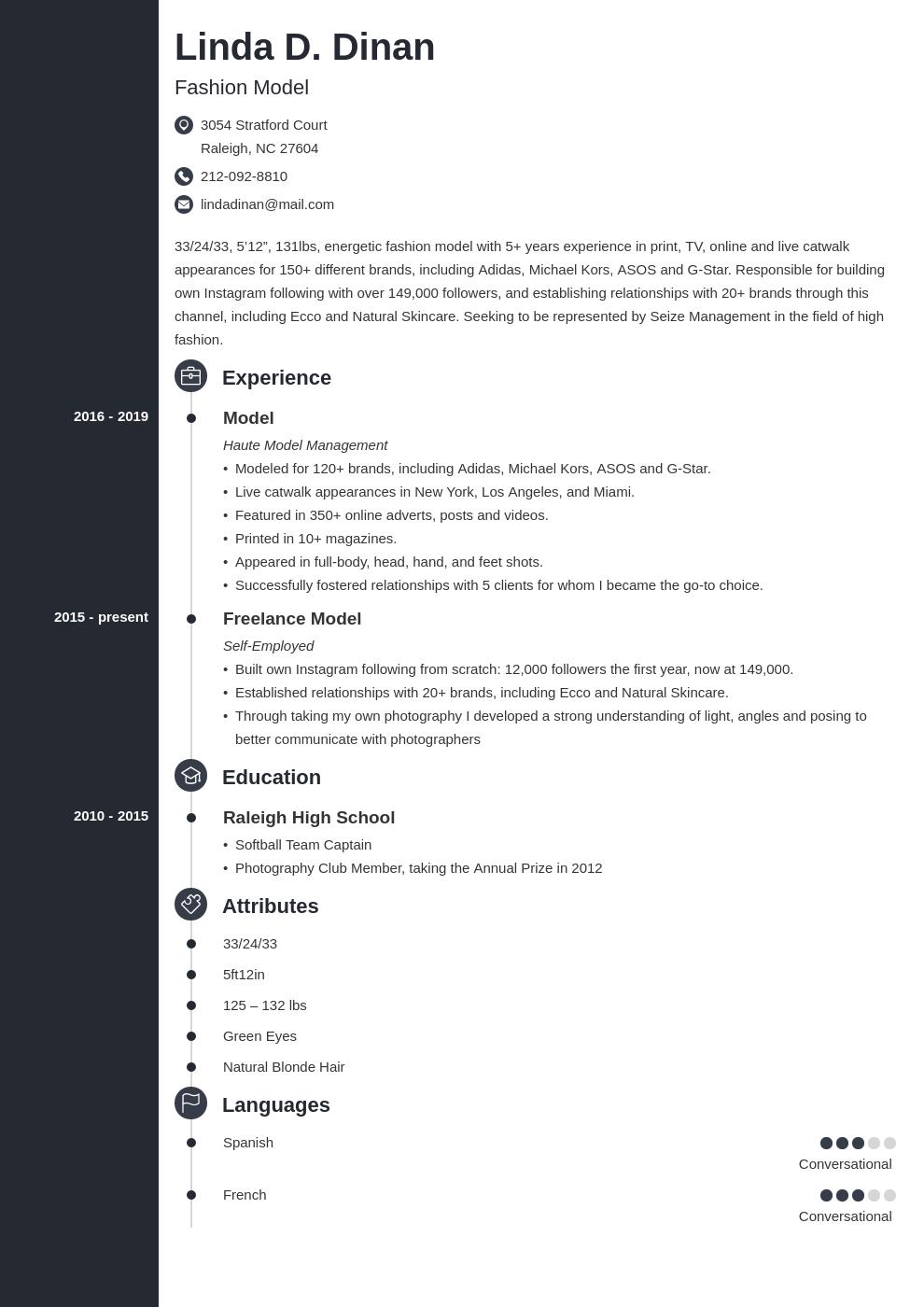 model template concept