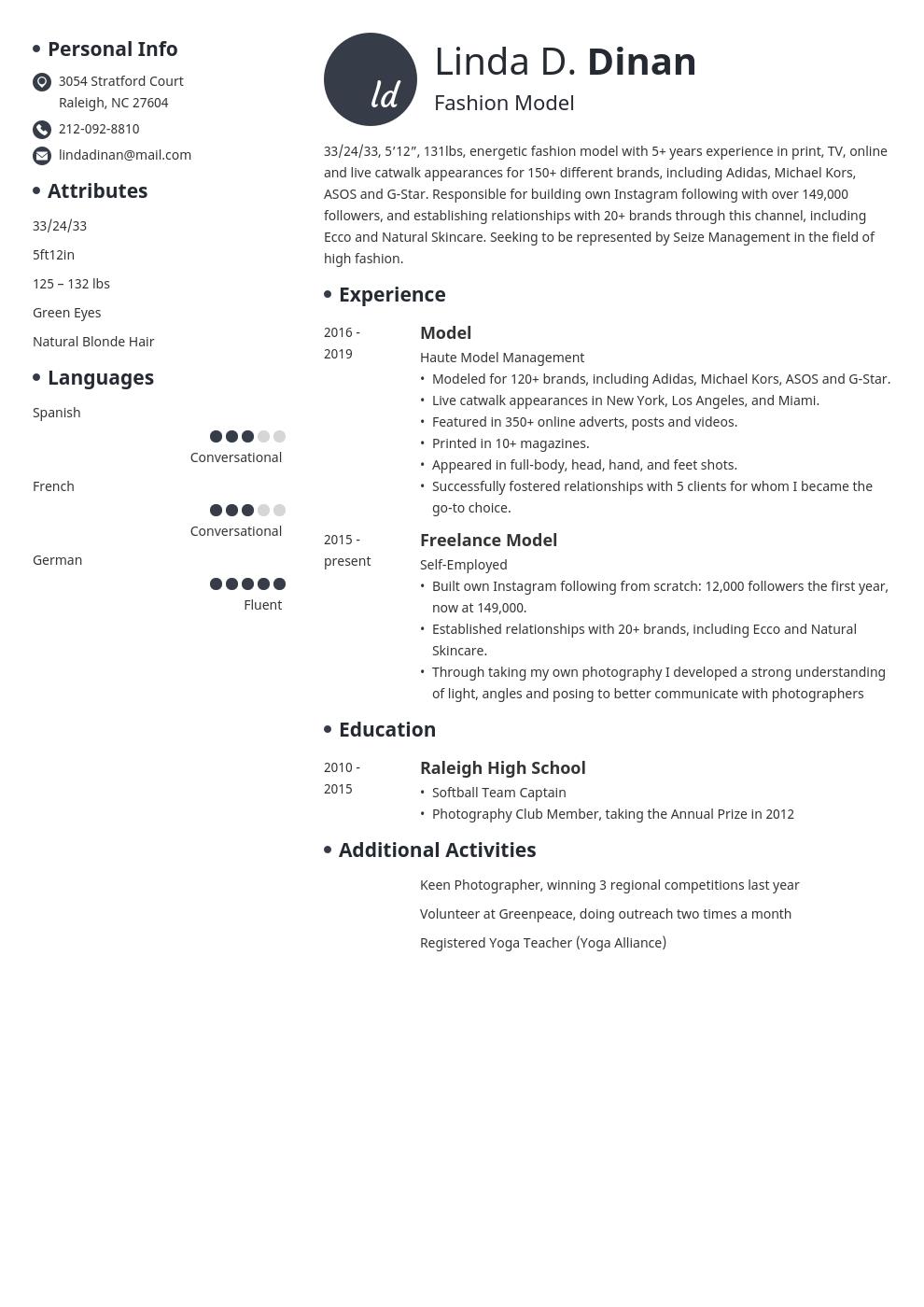 model template initials uk