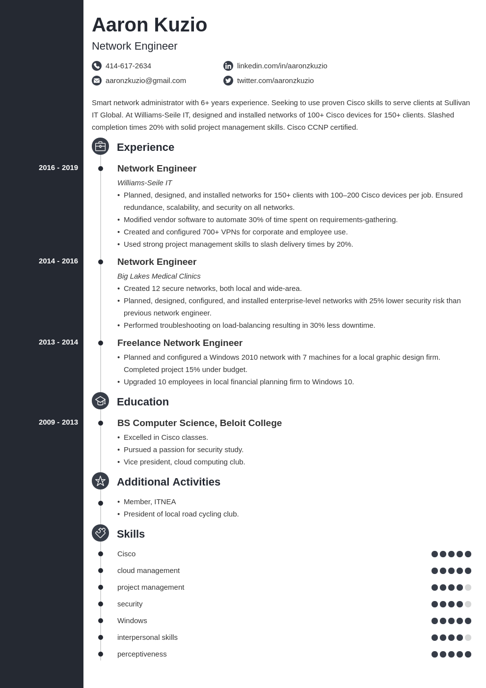 network engineer template concept