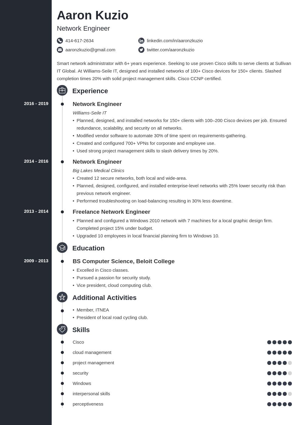 network engineer template concept uk
