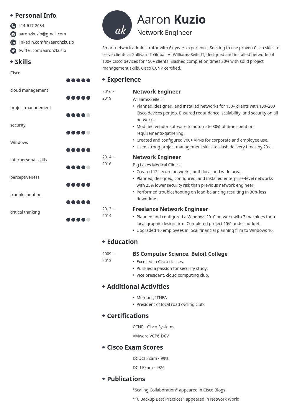network engineer template initials uk