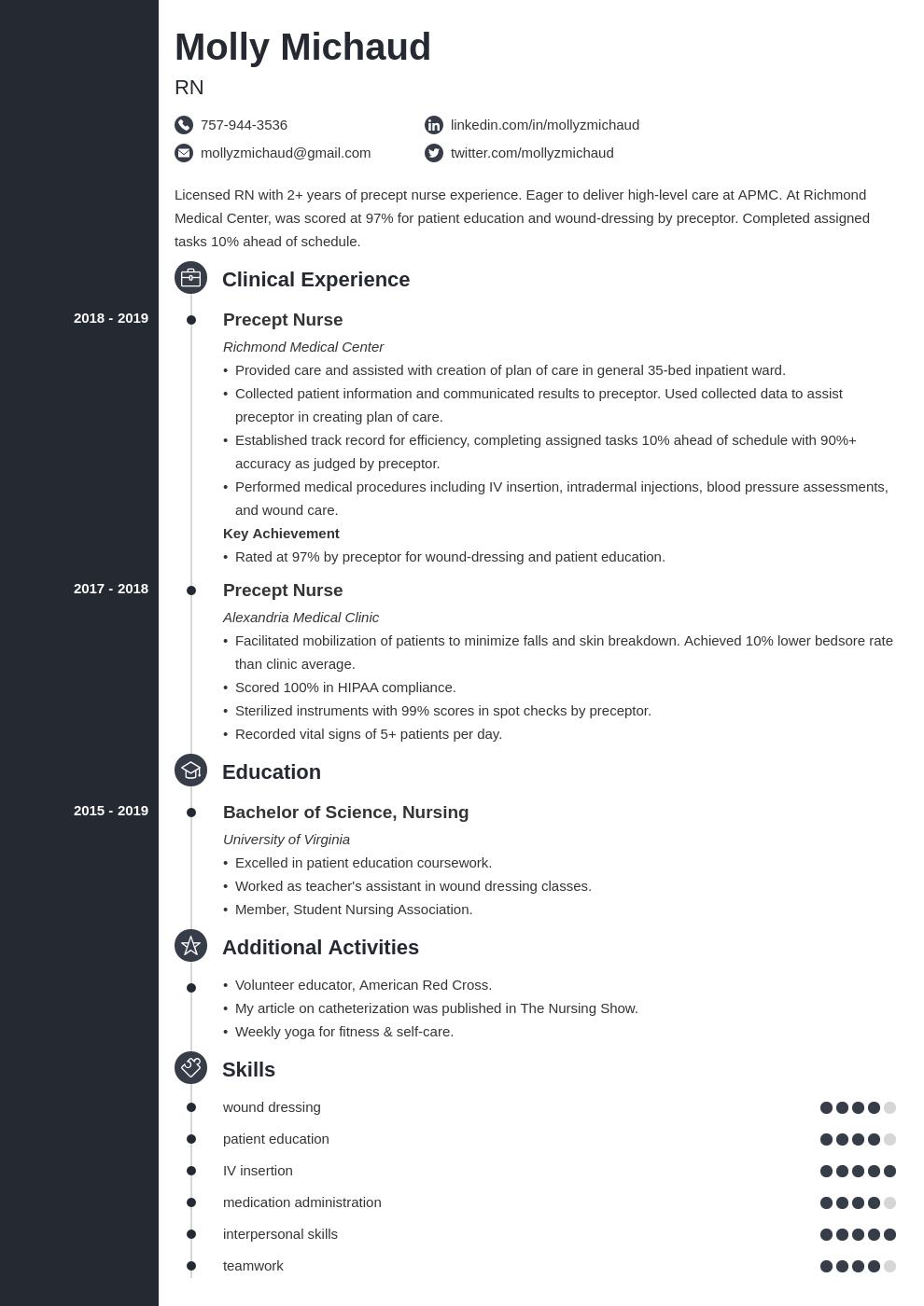 new grad nursing template concept uk