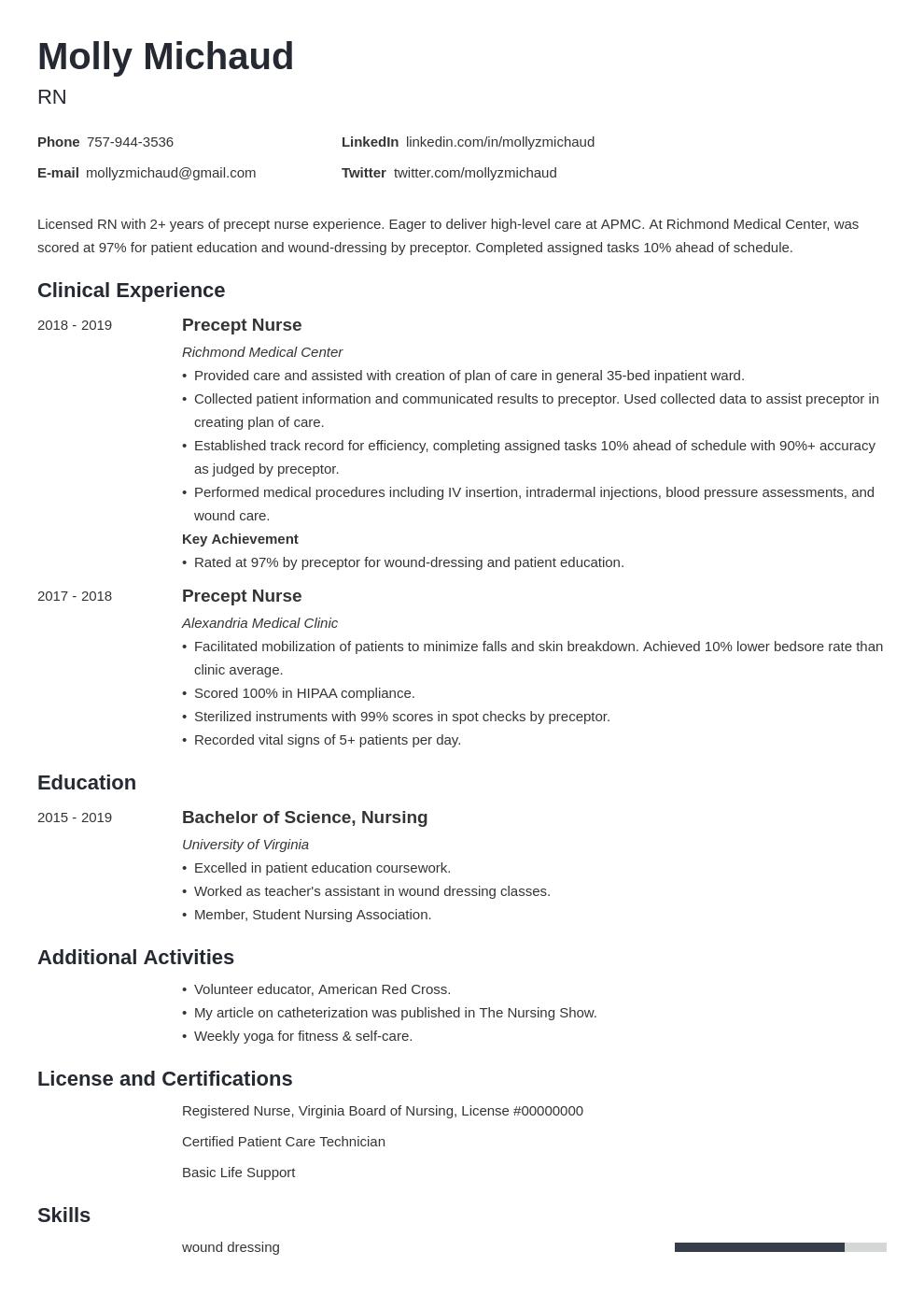 new grad nursing template minimo