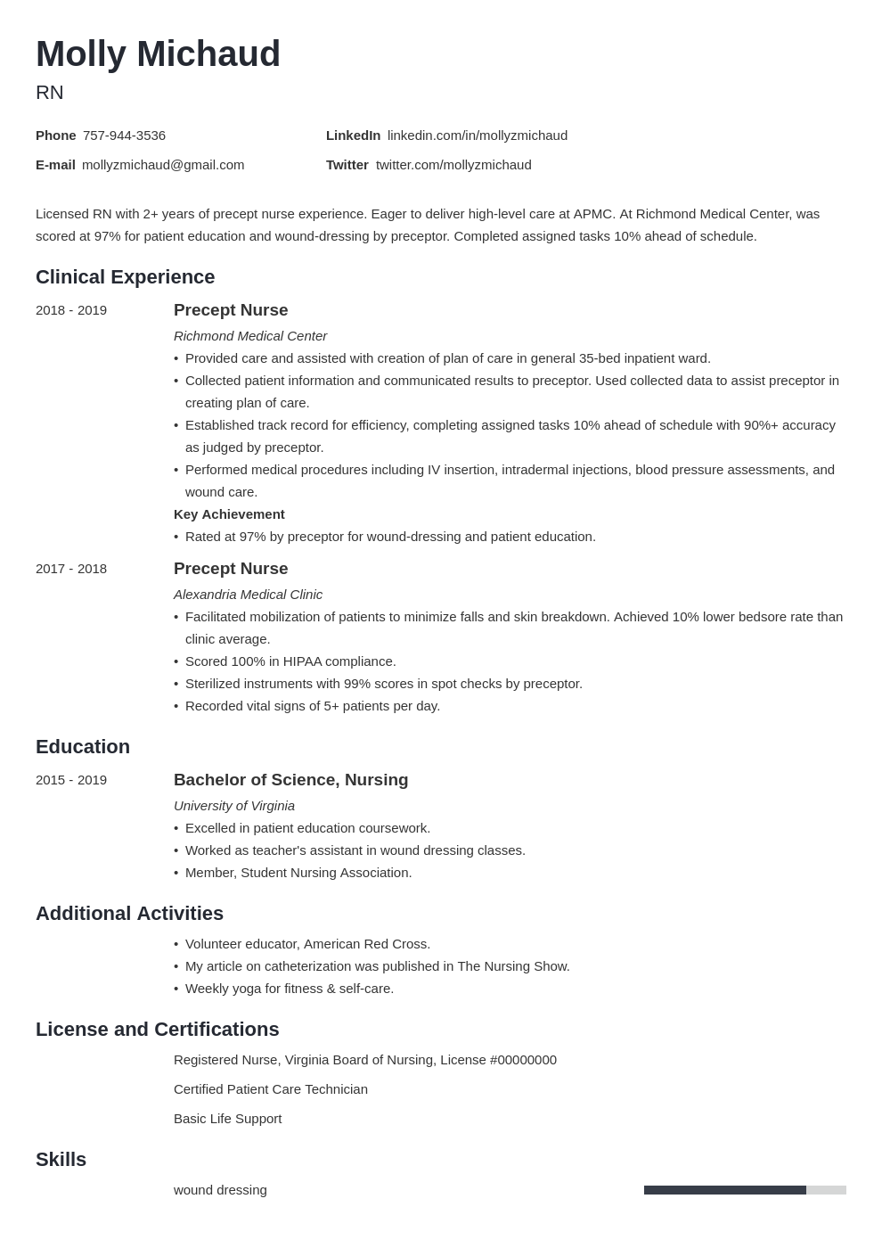 new grad nursing template minimo uk
