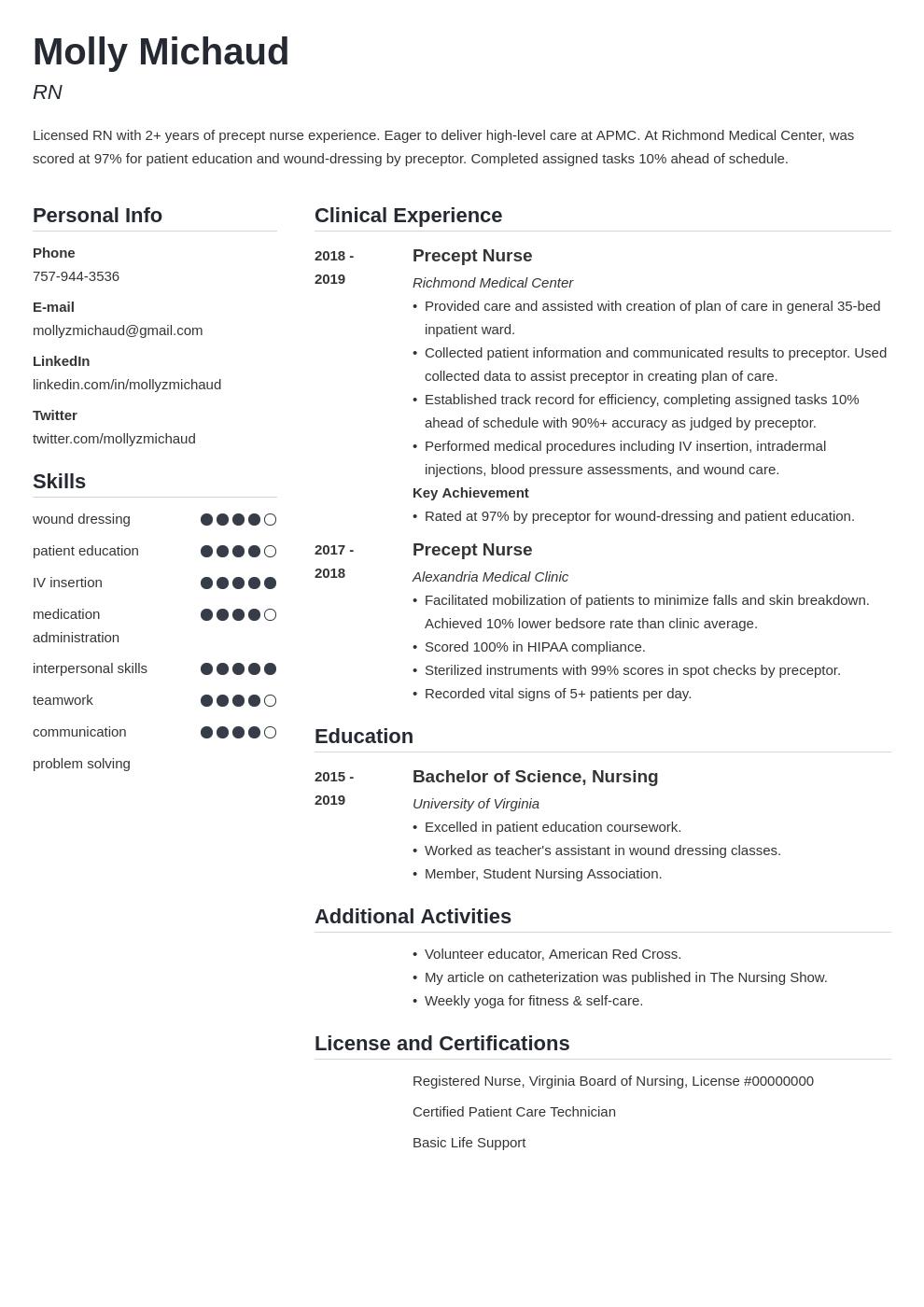 new grad nursing template simple
