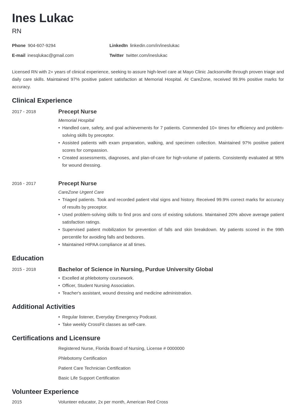 nursing student template minimo uk