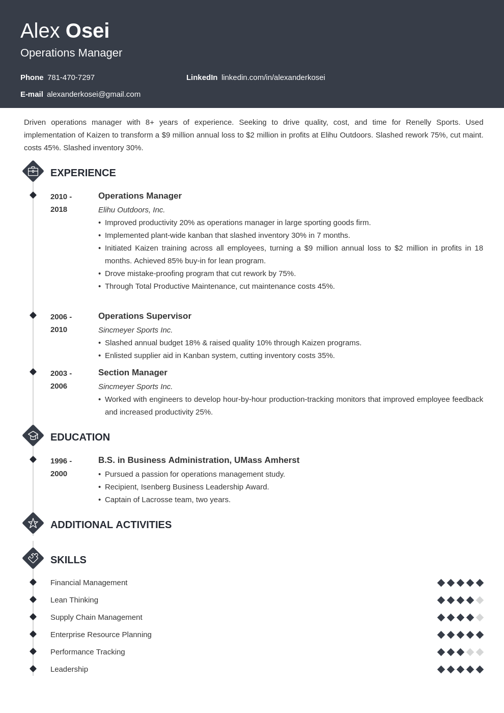 operations manager template diamond uk