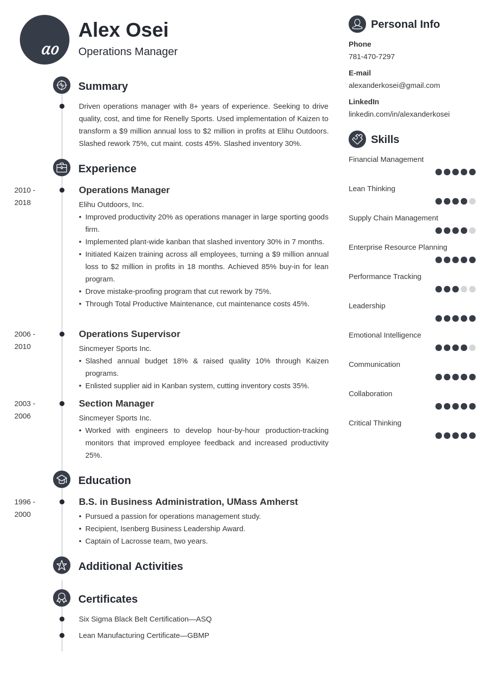 operations manager template primo