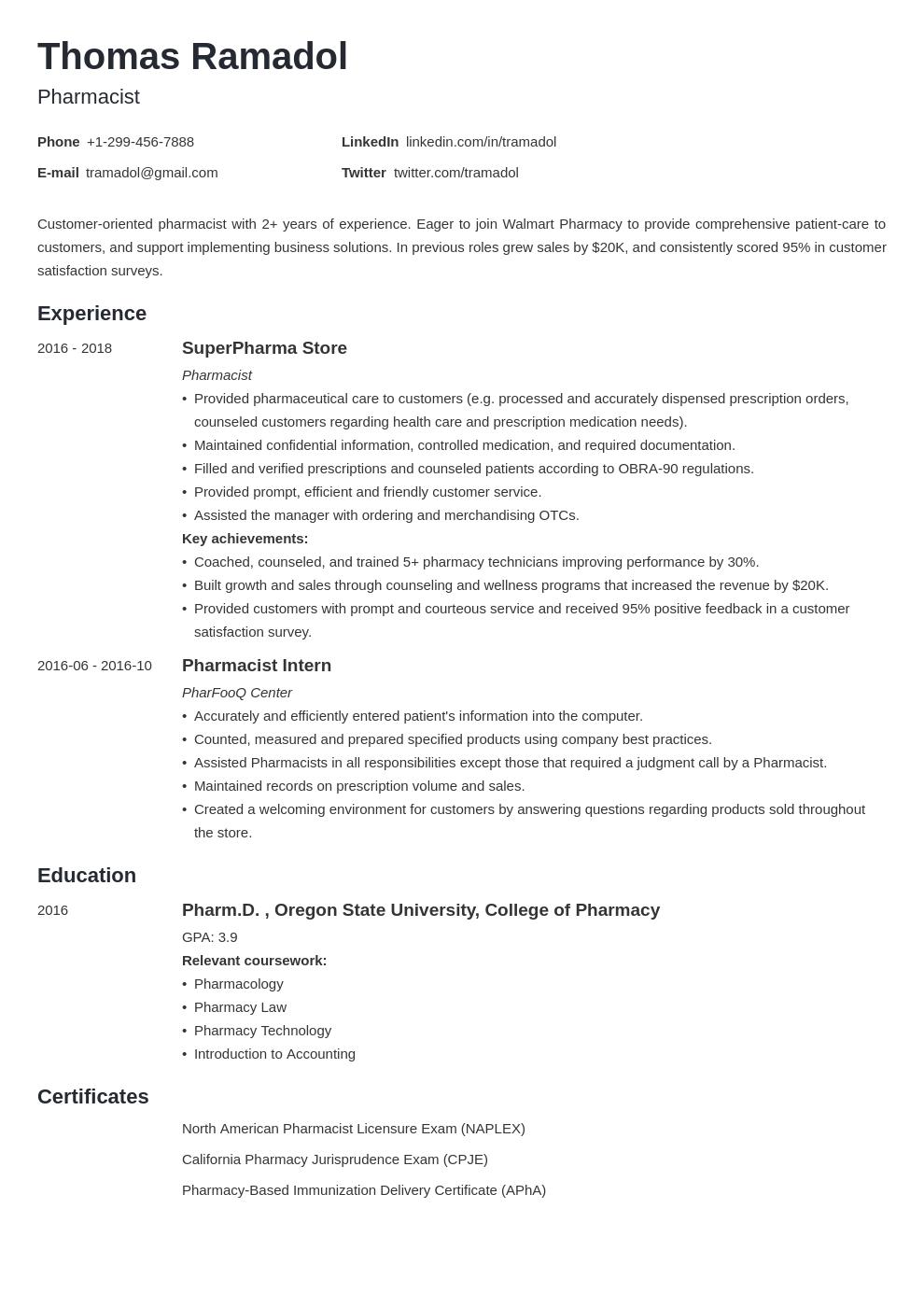 pharmacist template minimo uk