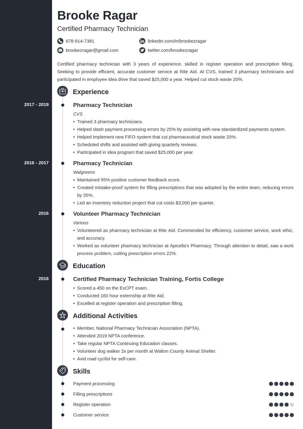 pharmacy technician template concept