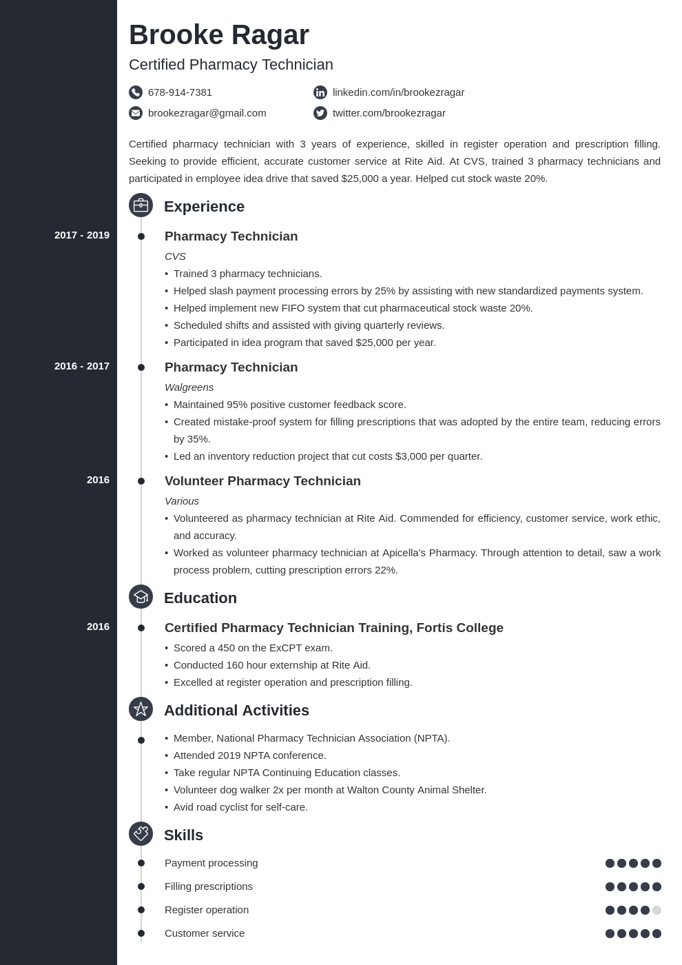 pharmacy technician template concept uk
