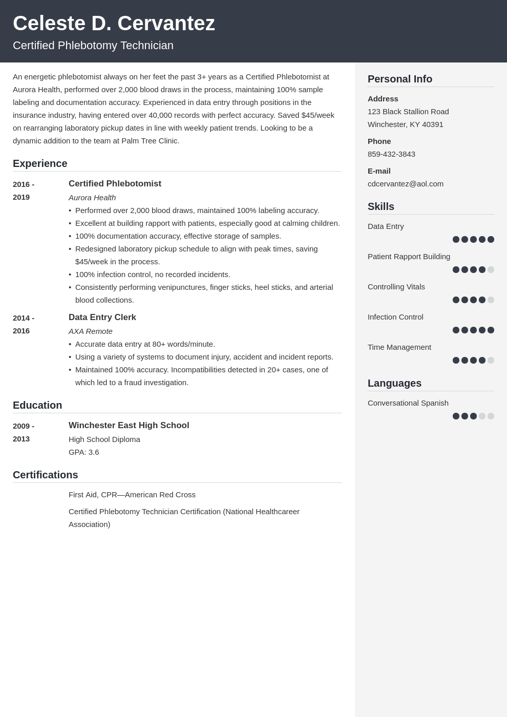 phlebotomist template cubic uk