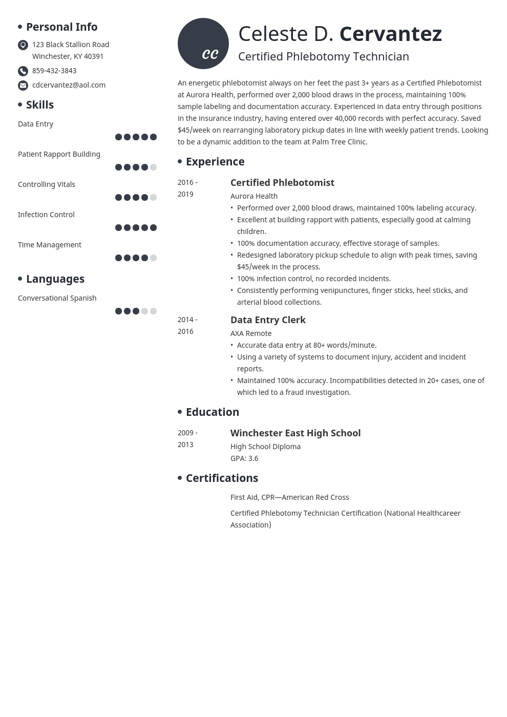 phlebotomist template initials uk