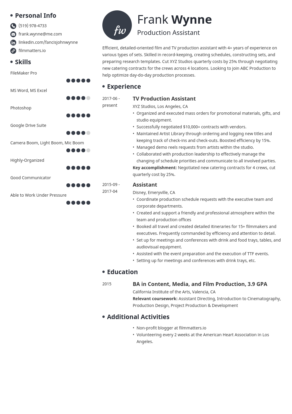 production assistant template initials uk