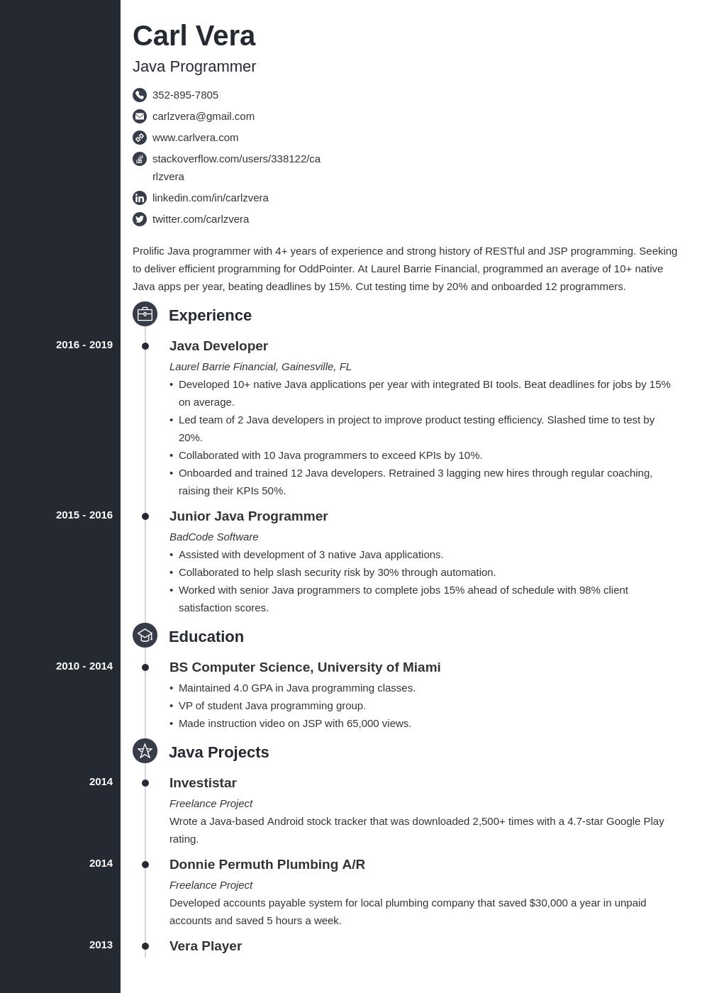 programmer template concept uk